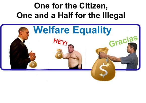 morewelfare